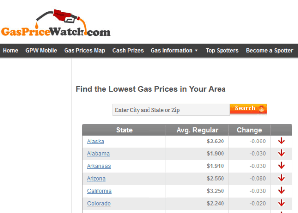 USA - Gas Price Watchers / Spotters - Gas Prices in USA / Any area Email list (actual data from gaspricewatch.com) 195.600 Emails